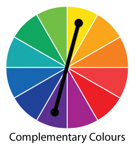 Complementary colours - colour wheel