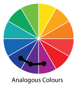 Analogous colours - colour wheel