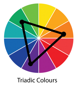 Triadic colours - colour wheel