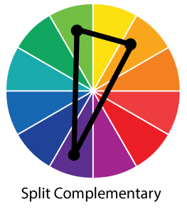 Split complementary colours - colour wheel